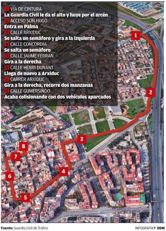 Numerosos peatones y coches tuvieron que esquivar al conductor huido en Palma