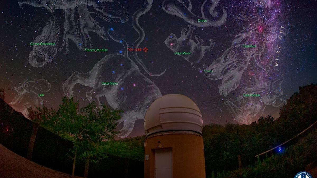 TOI-1266, una estrella de tipus M3, al voltant de la qual hi orbiten una super-Terra i un planeta sub-neptunià.