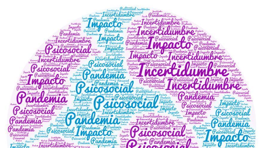 La UMU dedica unas jornadas a analizar los efectos  psicosociales de la pandemia