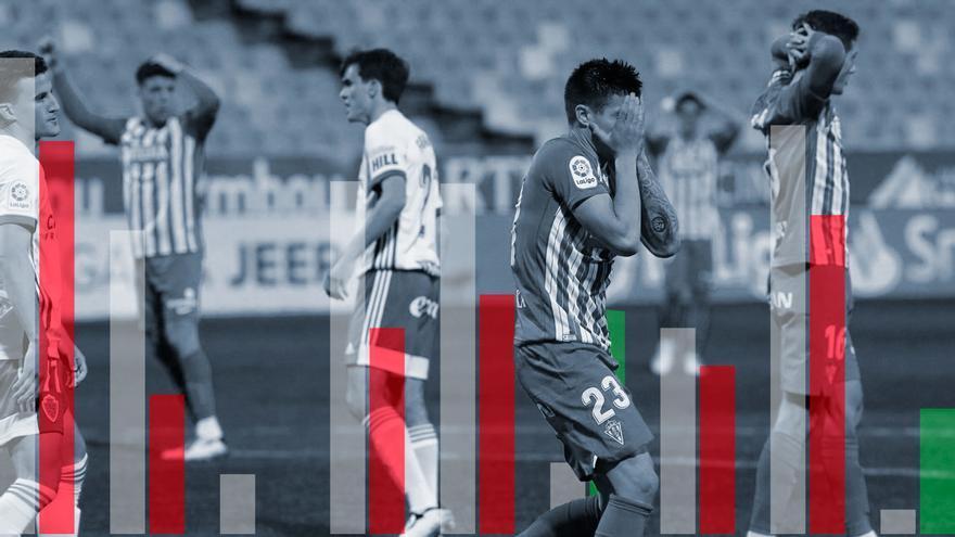 Los efectos del covid-19 en el Sporting a través de los minutos: Gragera y Guille, los más perjudicados