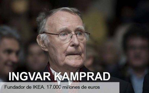 Las mayores fortunas de Europa