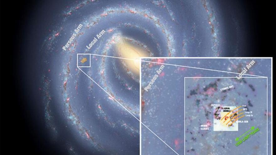 Un inmenso túnel magnético rodea al sistema solar