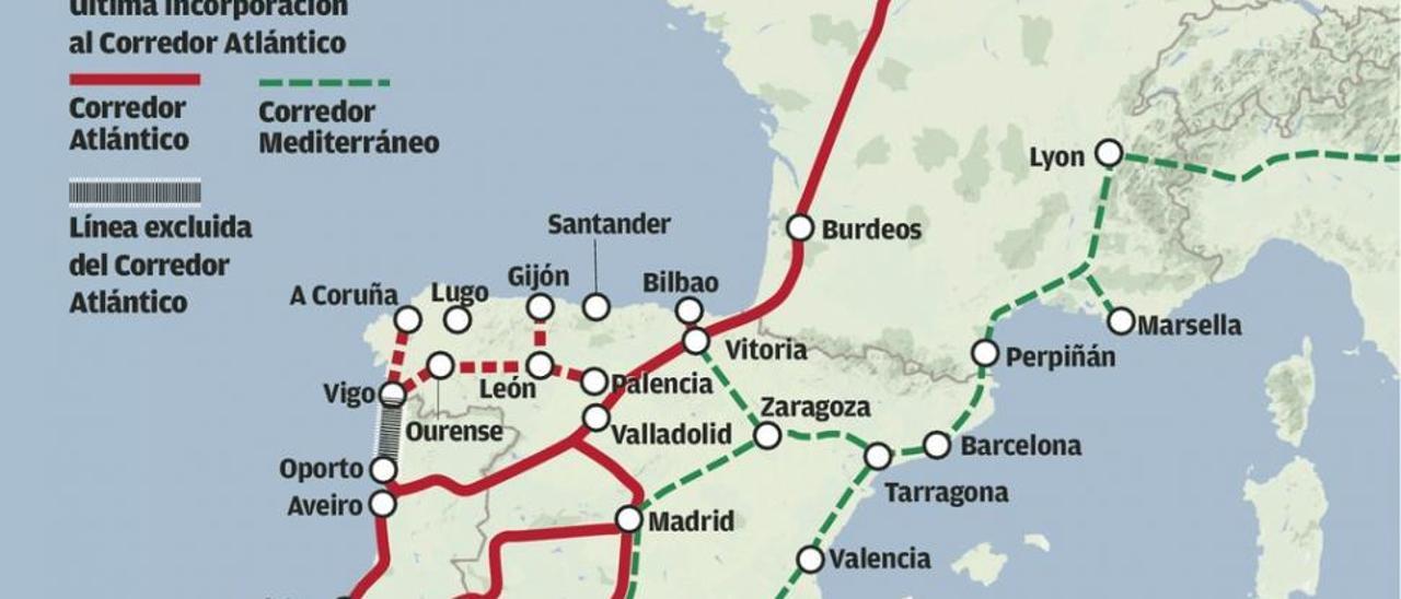 El Puerto de Vigo, relegado en el tren a Europa