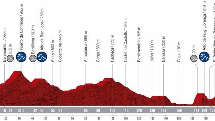 Calp se prepara para recibir la Vuelta Ciclista a España