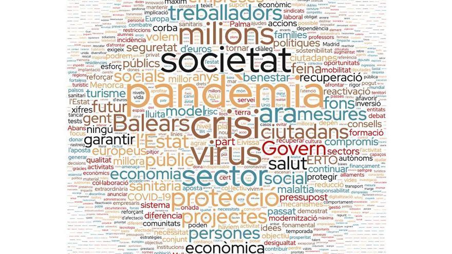 """""""Pandemia"""", """"crisis"""" y """"virus"""", las palabras más utilizadas por Armengol en su discurso"""