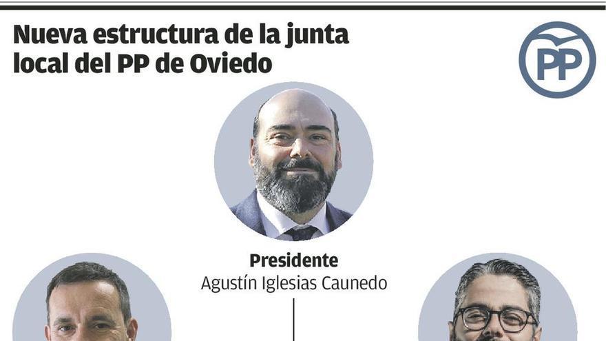 Caunedo renueva la cúpula del PP de Oviedo con Javier Cuesta y Gerardo Antuña