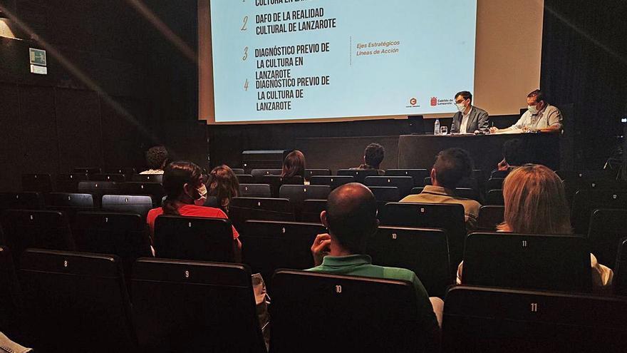 La actividad cultural no tiene peso en Lanzarote y urge su cambio de modelo