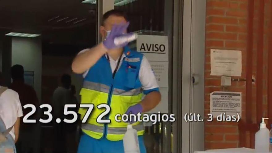 La curva de contagios se dispara con 23 mil nuevos casos y 83 fallecidos