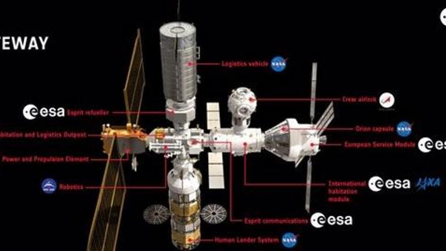 Arranca la construcción del módulo europeo para el enlace lunar Gateway