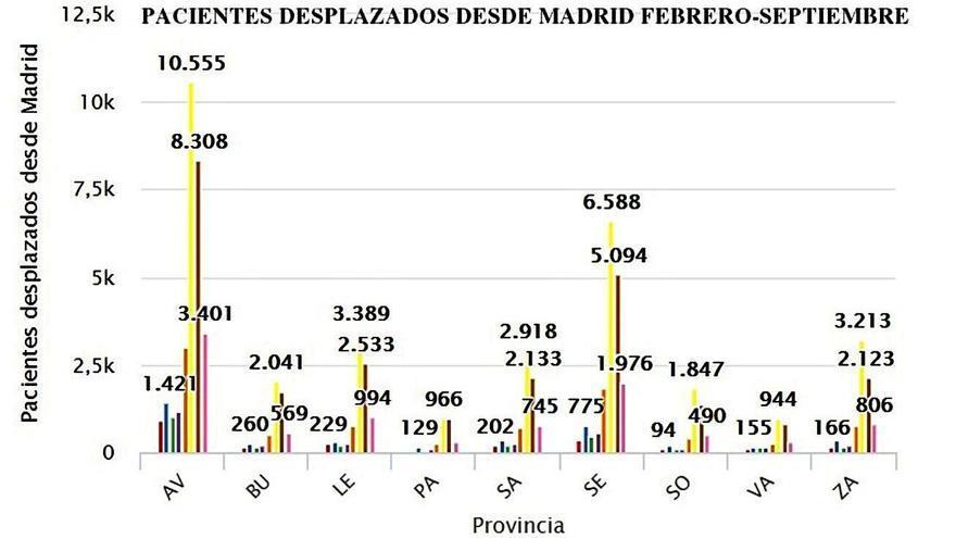 La Junta mantendrá las restricciones pese a la sentencia que las anula en Madrid
