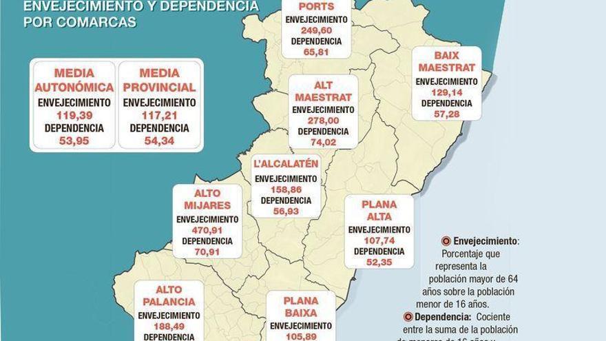 Estos son los municipios de Castelló más envejecidos