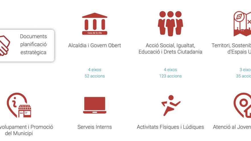 El Portal de Retiment de Comptes 2021 de Castelló ha vist la llum
