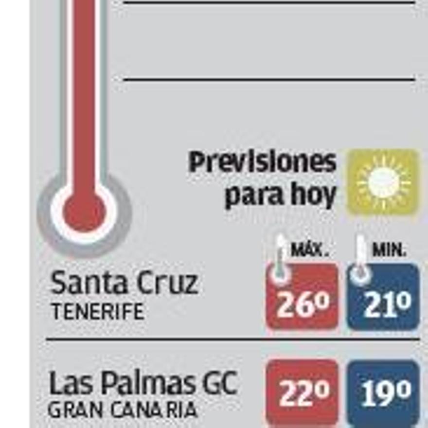 El bochorno da una tregua y Canarias desactiva las alertas