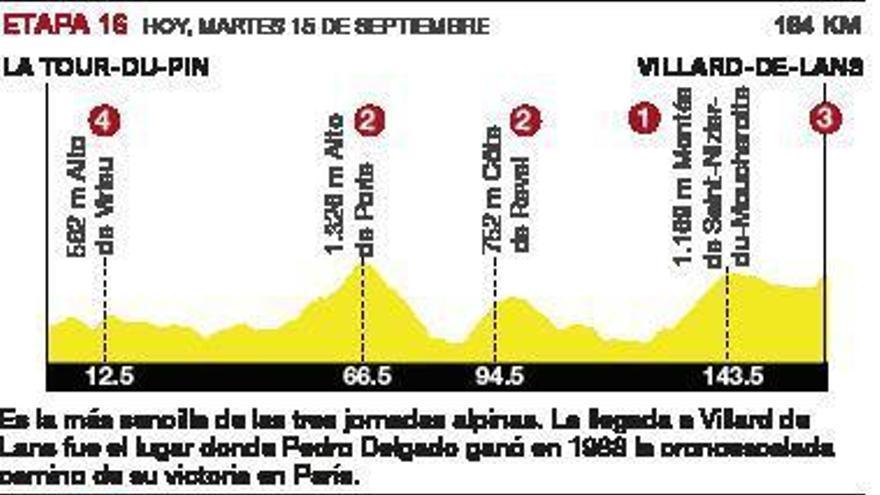 """Alejandro Valverde: """"Atacar aquí en este Tour es inmolarse"""""""