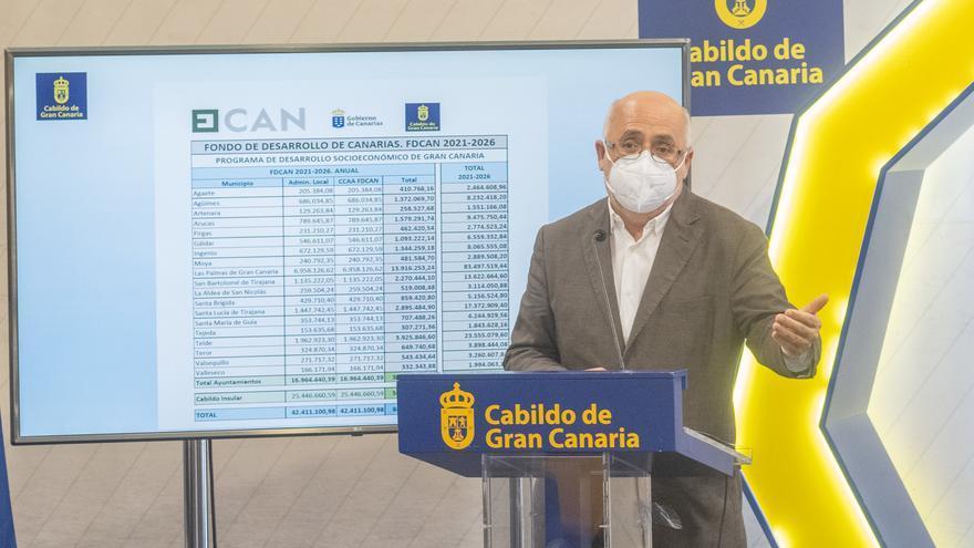 Gran Canaria dispondrá de 508 millones de euros del Fdcan entre 2021 y 2026