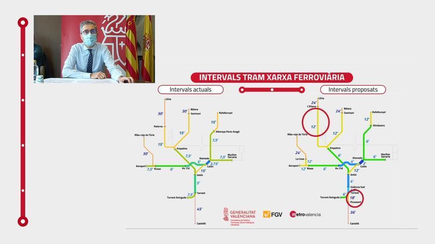 Metro en Valencia: Anuncian mejoras en las frecuencias a l'Eliana, Paterna y Marítimo