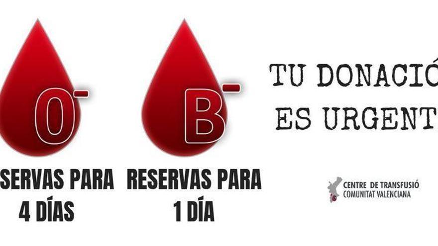 SOS de Sanidad ante la escasez de reservas de sangre