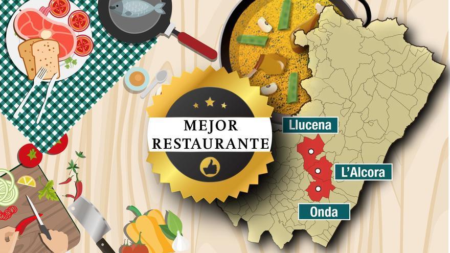 ¿Cuáles son los mejores restaurantes para comer en l'Alcora, Onda y Llucena?