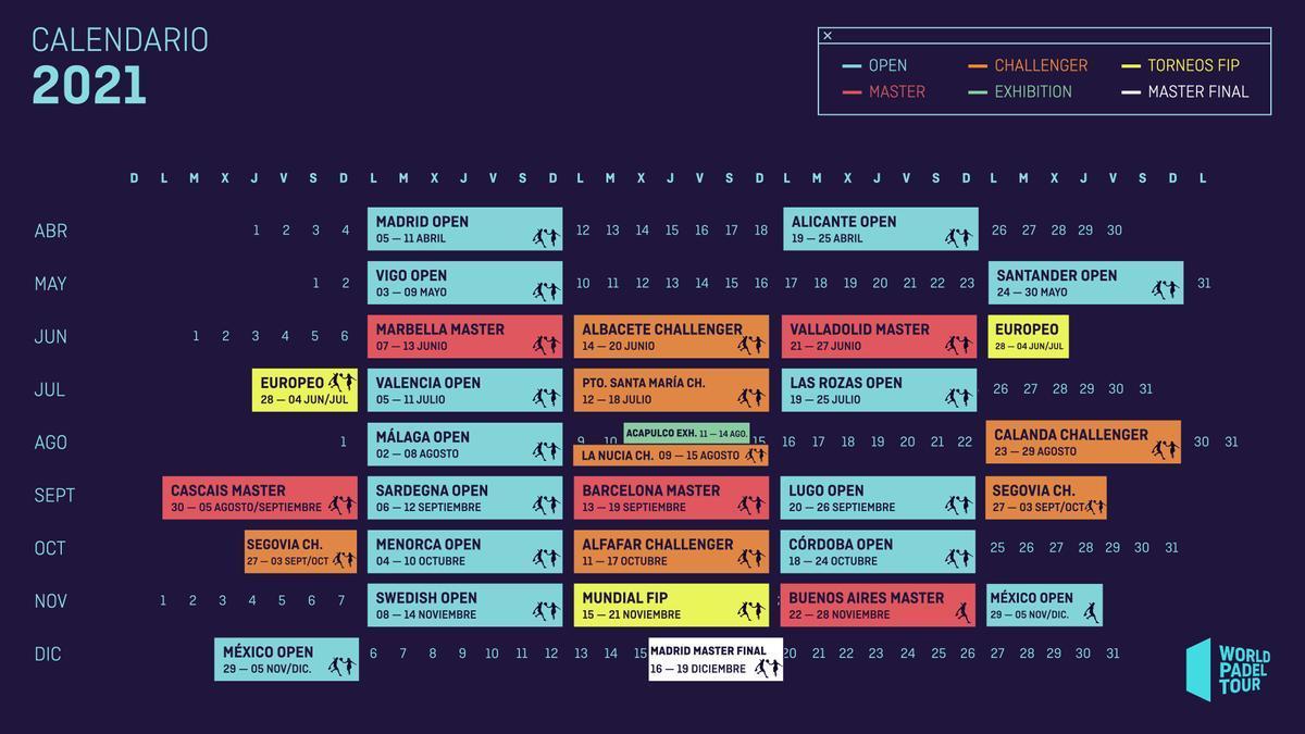 Calendario del WPT para 2021