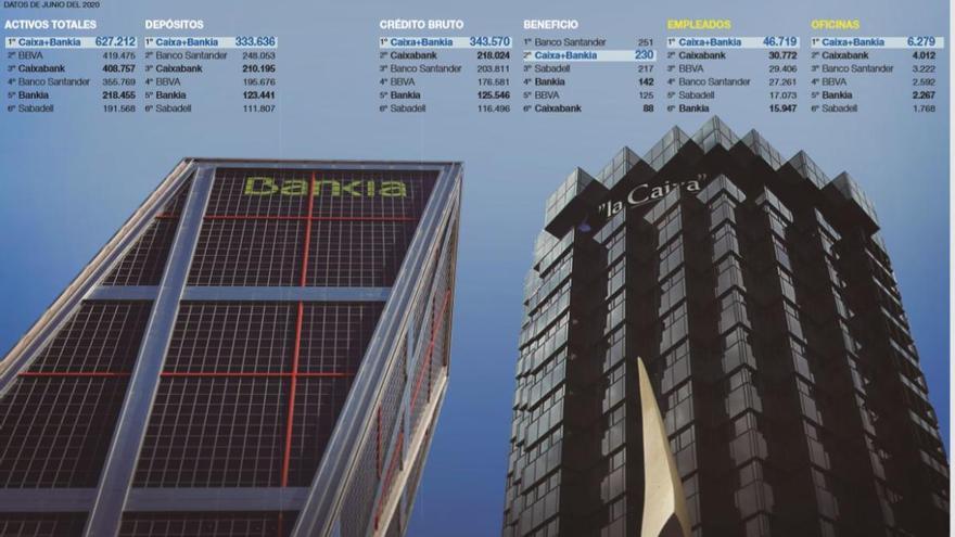 La bolsa aplaude el matrimonio CaixaBank-Bankia