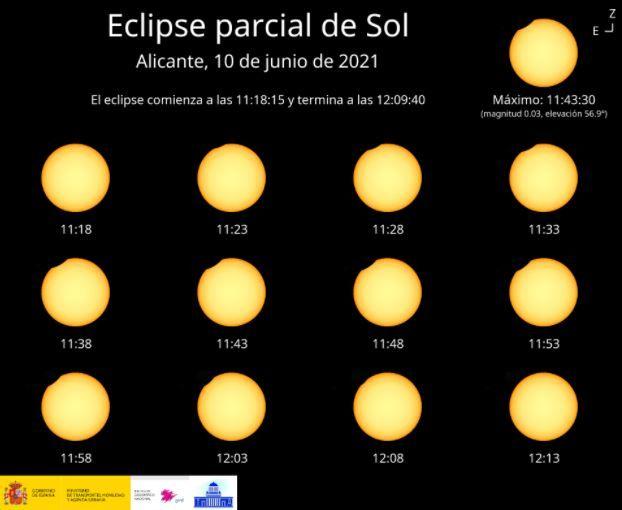 Eclipse parcial del Sol   Así podrá verse desde la provincia de Alicante