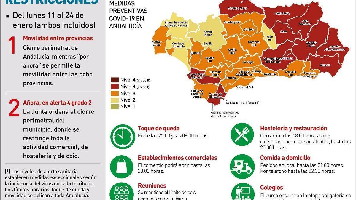 Alerta y restricciones por coronavirus en Córdoba: Nivel 4 en el norte de la provincia y 3 en el resto