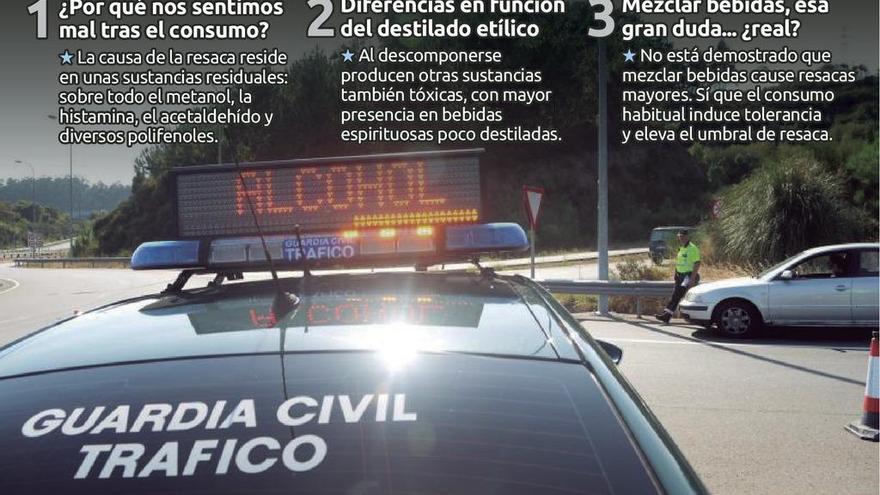 Si bebes no conduzcas, ni con resaca