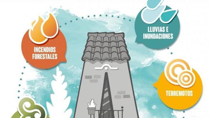 """""""Protégete"""", campaña del Ayuntamiento para informar y prevenir a los ciudadanos frente a posibles catástrofes en Alicante"""