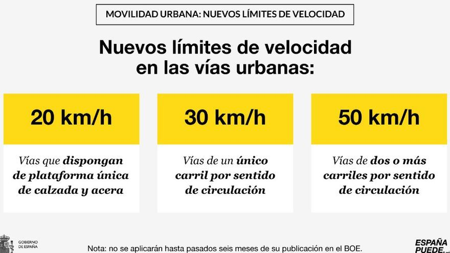 Cáceres se prepara para los nuevos límites de velocidad