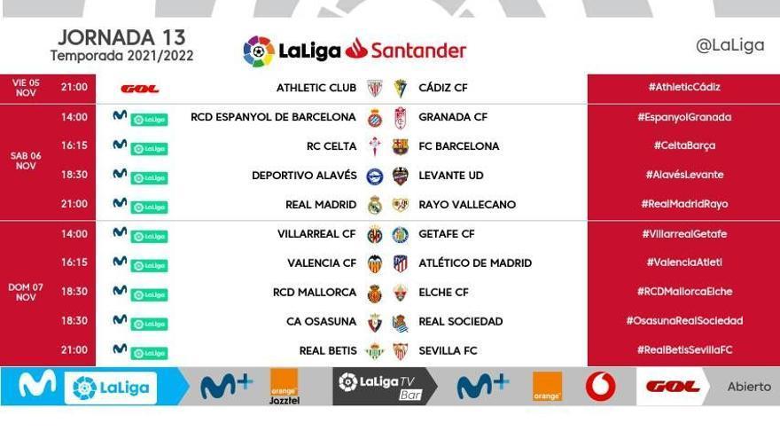 El Mallorca-Elche se jugará el domingo 7 de noviembre a las 18.30 horas