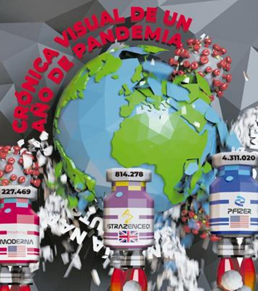 Un año de pandemia