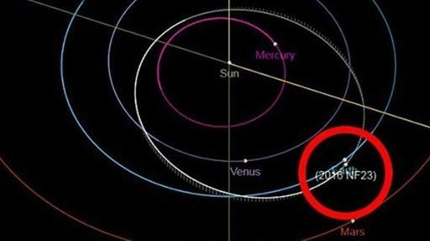 Un asteroide el doble de gran que un avió fregarà la Terra la setmana que