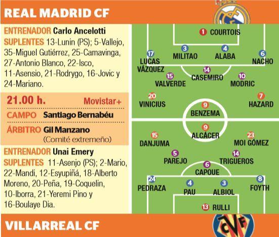 El Villarreal saldrá con todo su arsenal para el asalto al Bernabeu