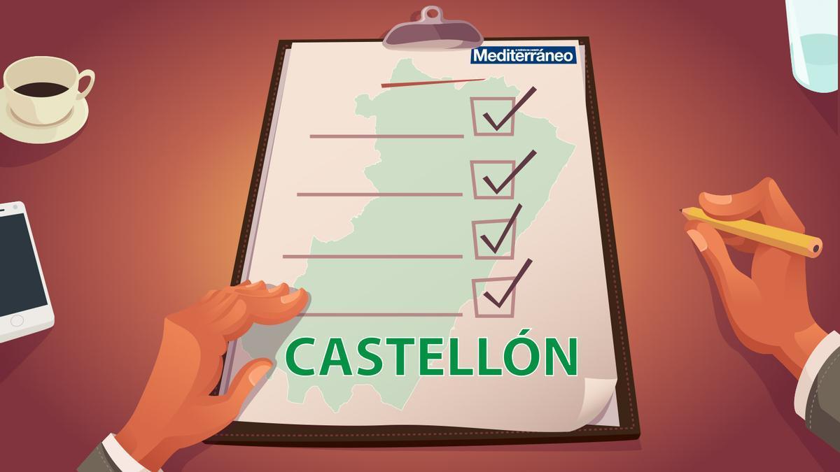 Participa en el concurso para demostrar que eres quien más sabe de la provincia de Castellón.