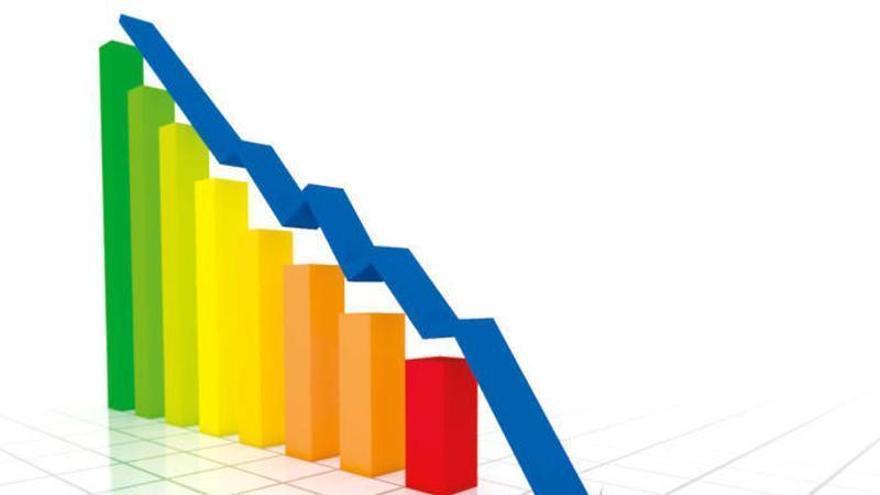 Murcia cierra octubre con un déficit del 0,82% del PIB, el 2º mayor por comunidades