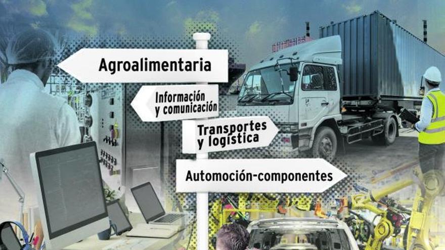 Los sectores inmunes a la pandemia laboral en Asturias: el tecnológico, el agro y la logística