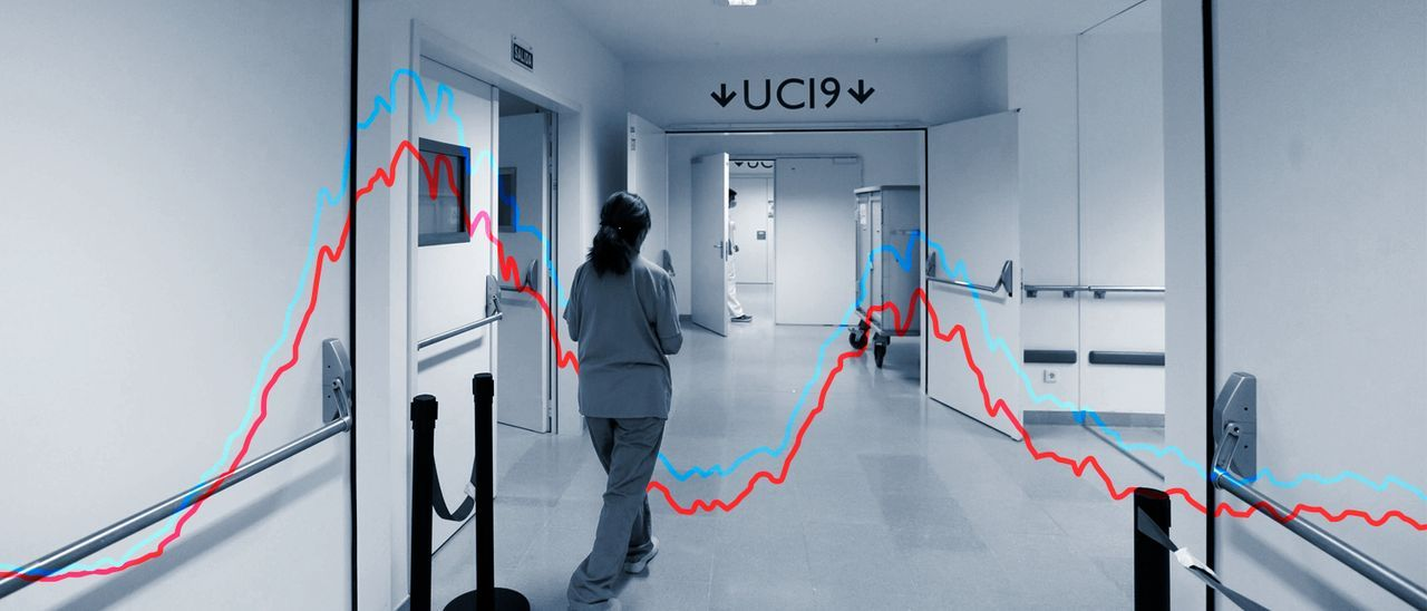 INFOGRAFÍA: Evolución de la ocupación hospitalaria