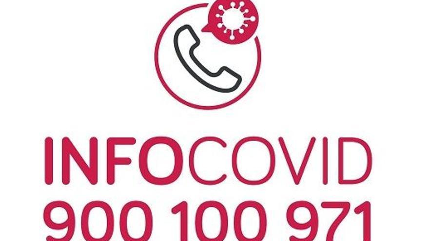 Dónde preguntar las dudas sobre el coronavirus: teléfono infocovid