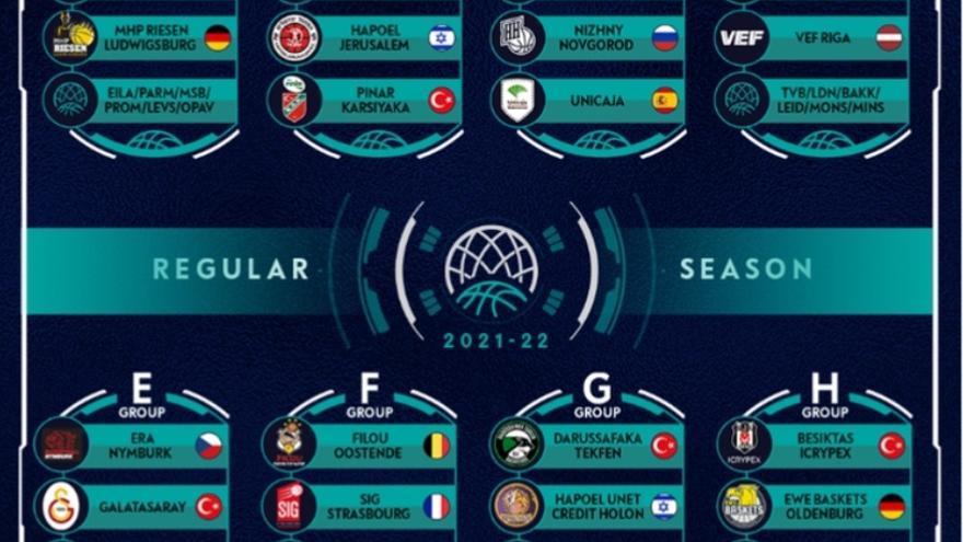 Así son los rivales del Unicaja en la Basketball Champions League