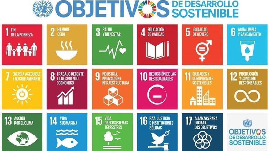 Sexto aniversario de los ODS: ¿qué se ha conseguido en estos años?