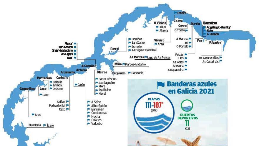 A Coruña logra 35 banderas azules, un tercio de las que alcanza Galicia