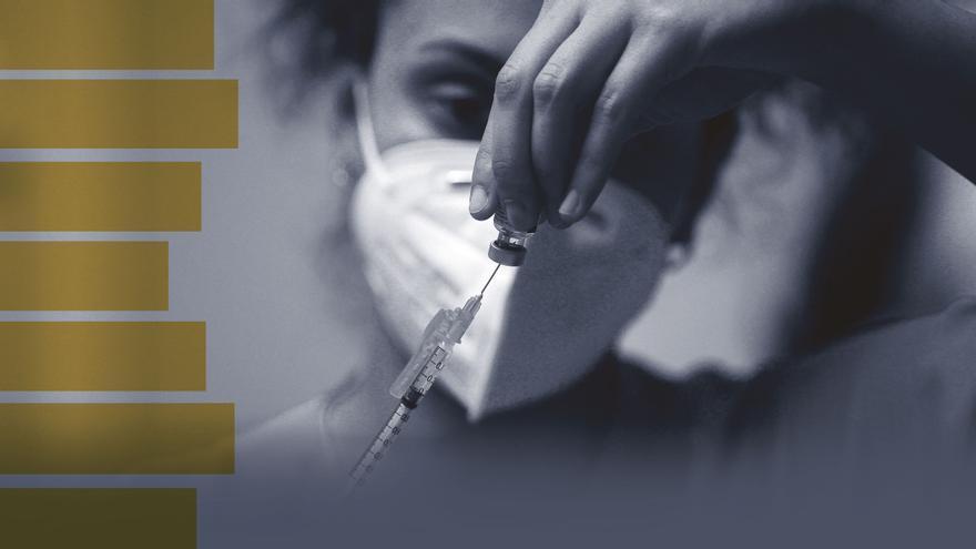La vacunación de los jóvenes avanza en Asturias: la mitad de los treintañeros ya tienen la pauta completa