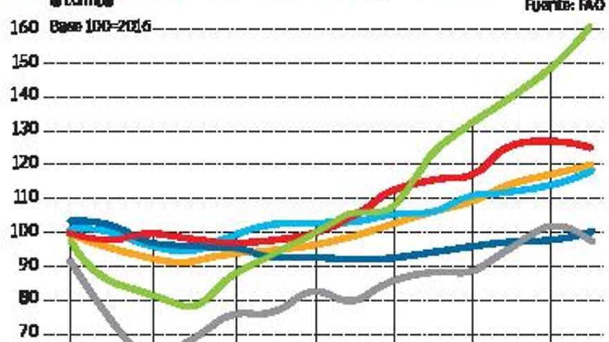 Sacudida en los mercados de deuda por la expectativa de crecimiento e inflación