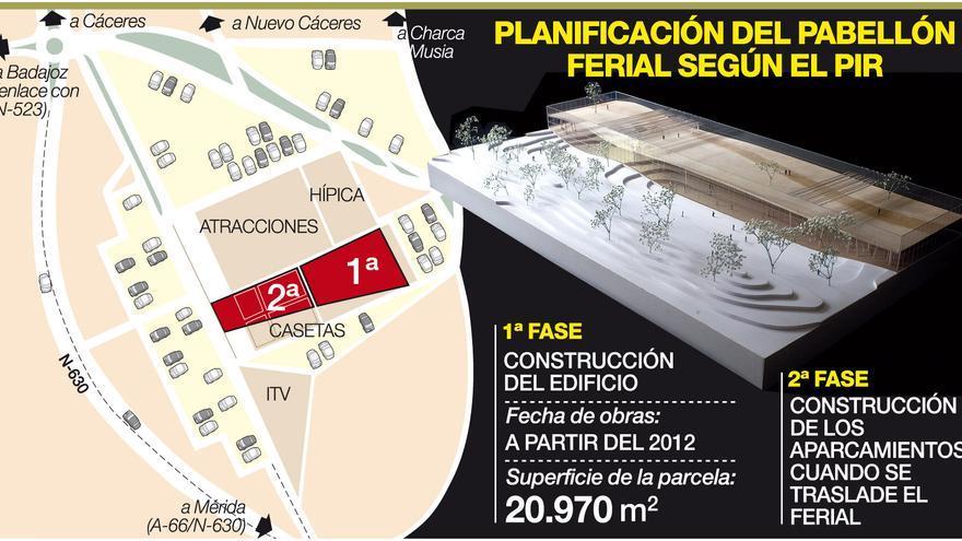 El ayuntamiento buscará financiación extra para la construcción del pabellón de ferias