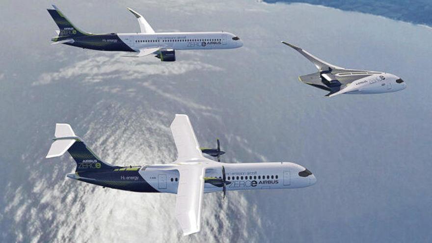 Hacia una aviación más ecológica
