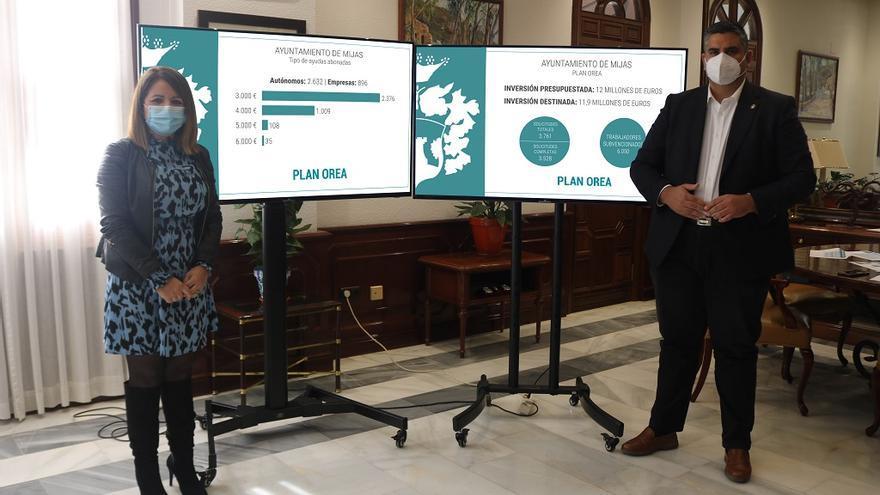 Mijas abona 11,9 millones de euros en ayudas directas a 3.528 empresas familiares y autónomos