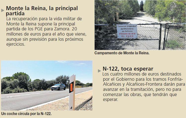 Proyectos para Zamora.