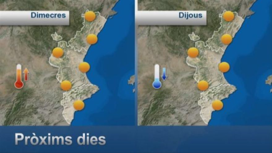 Noches tropicales y lluvias cálidas marcarán la recta final del verano