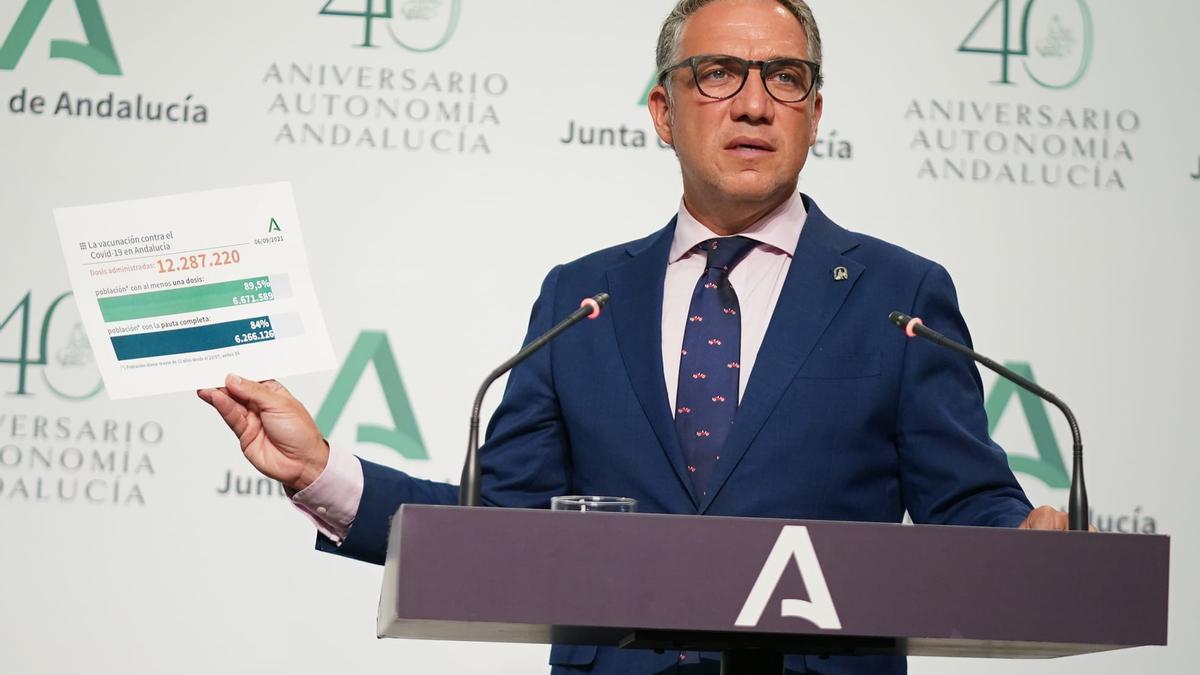 Elías Bendodo, consejero de la Presidencia de la Junta.