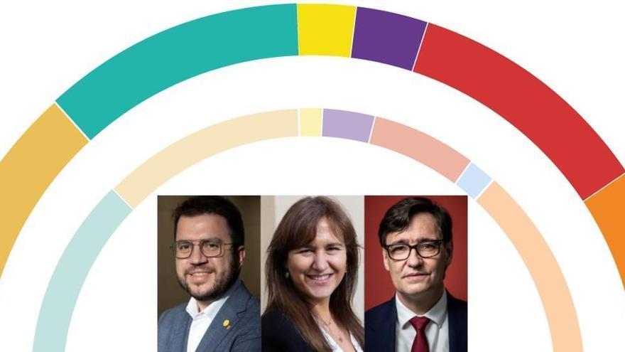 Resultats de les eleccions a Catalunya: a quina hora hi haurà els resultats definitius